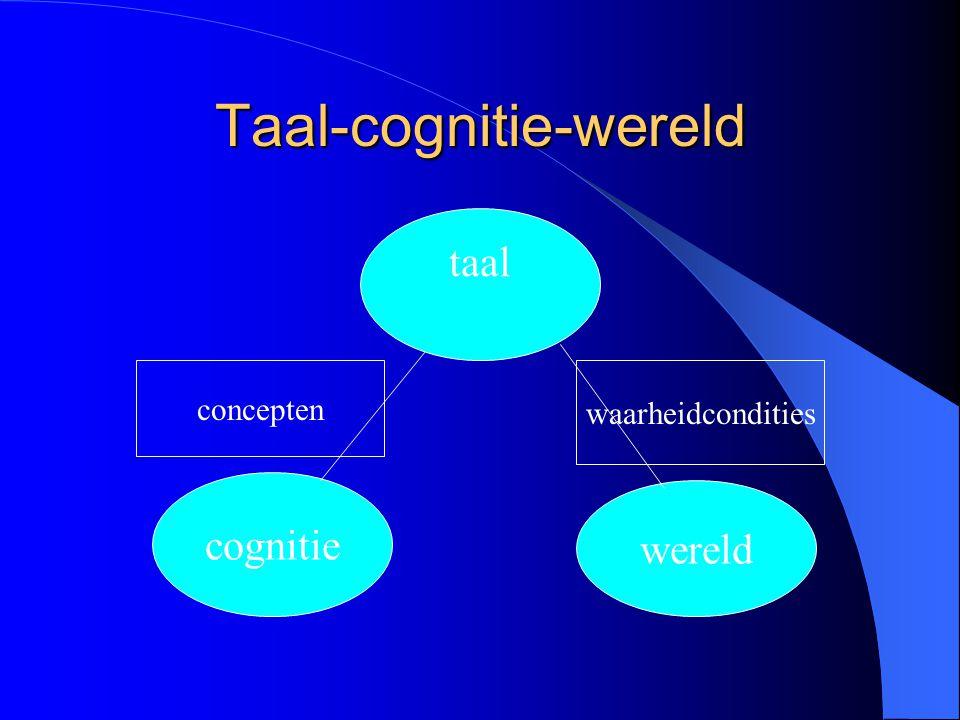 Taal-cognitie-wereld cognitie wereld taal concepten waarheidcondities