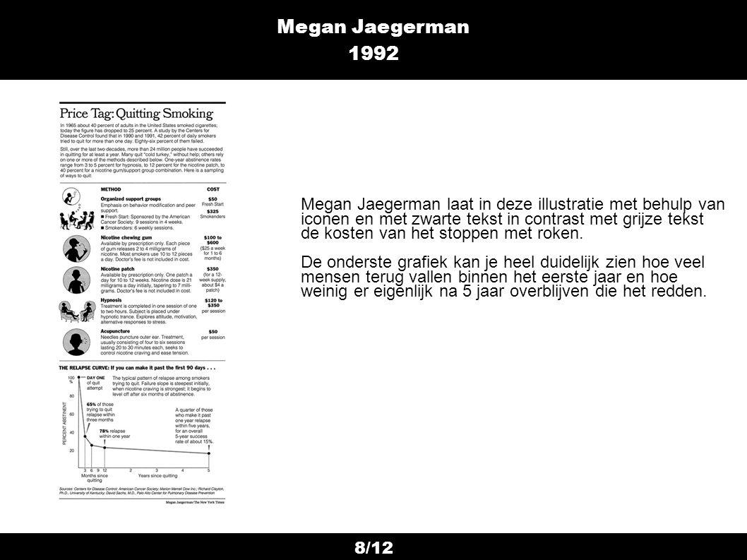 8/12 Megan Jaegerman 1992 Megan Jaegerman laat in deze illustratie met behulp van iconen en met zwarte tekst in contrast met grijze tekst de kosten van het stoppen met roken.