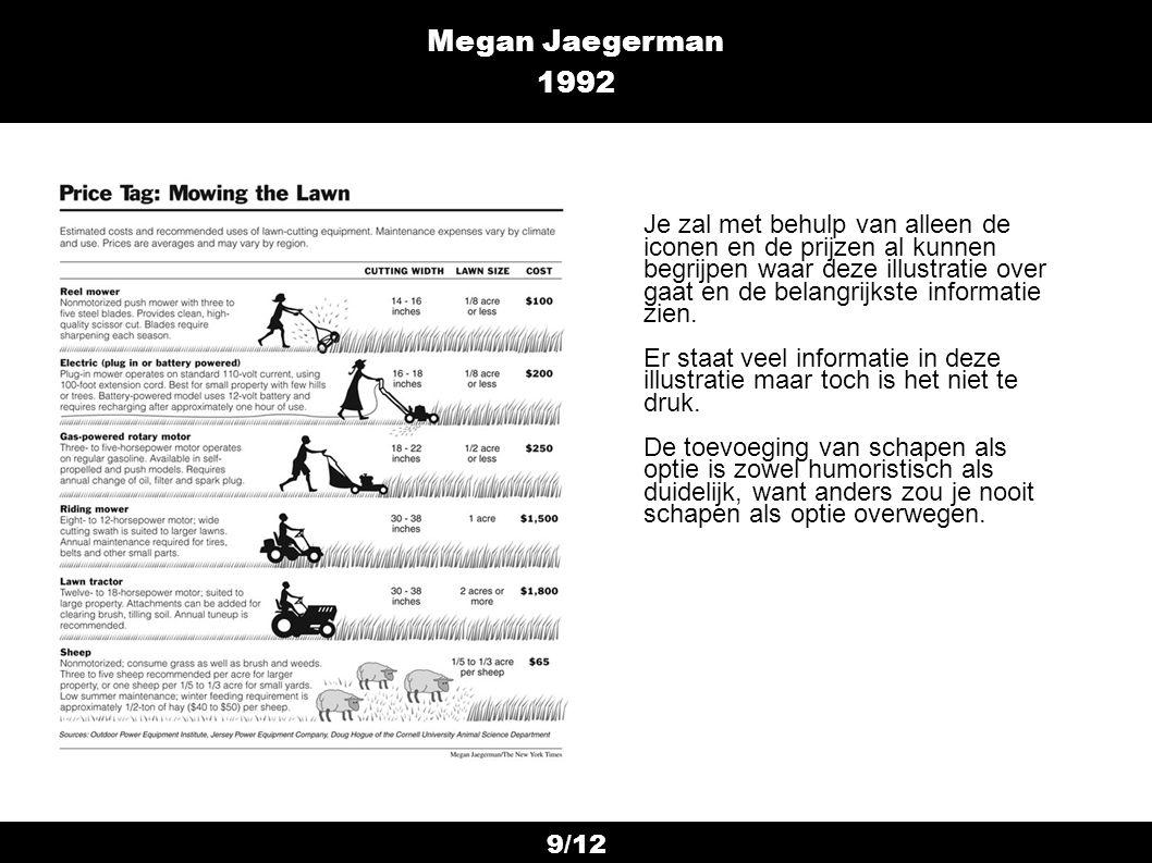 9/12 Megan Jaegerman 1992 Je zal met behulp van alleen de iconen en de prijzen al kunnen begrijpen waar deze illustratie over gaat en de belangrijkste informatie zien.