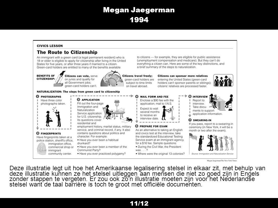 11/12 Megan Jaegerman 1994 Deze illustratie legt uit hoe het Amerikaanse legalisering stelsel in elkaar zit, met behulp van deze illustratie kunnen ze het stelsel uitleggen aan mensen die niet zo goed zijn in Engels zonder stappen te vergeten.