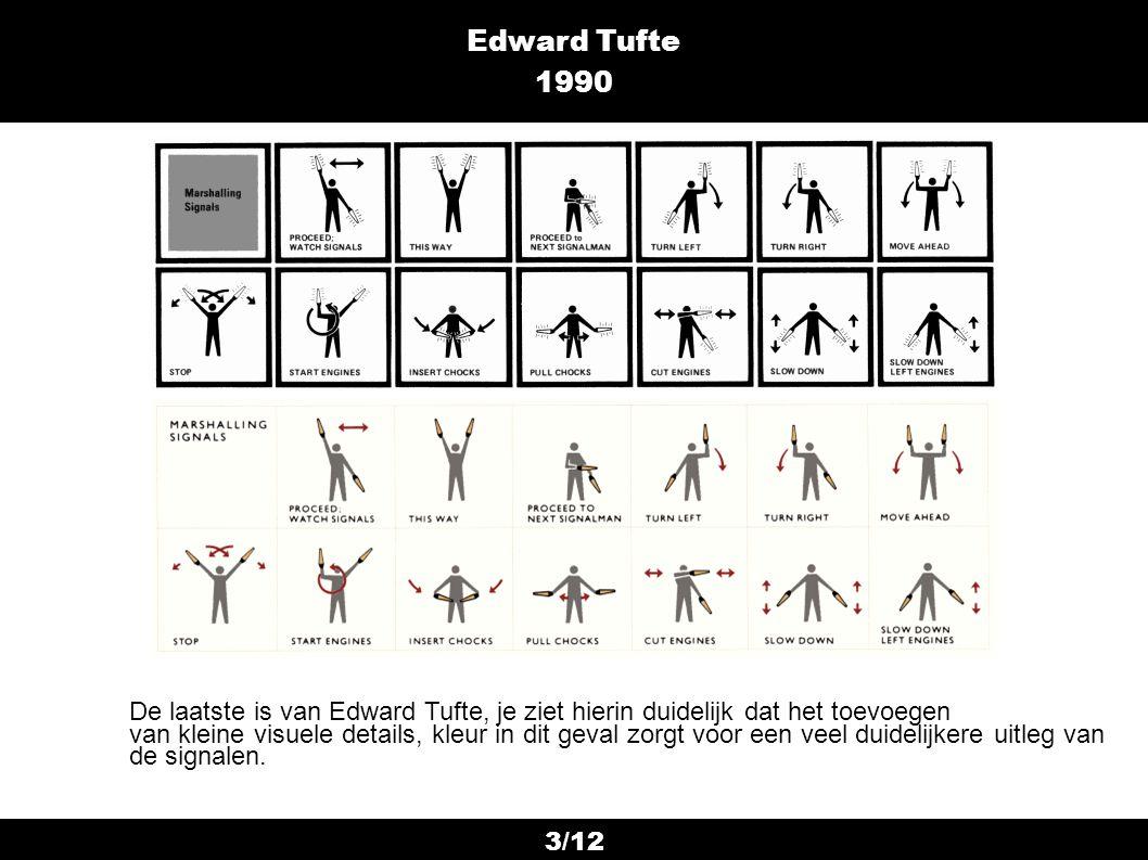 3/12 Edward Tufte 1990 De laatste is van Edward Tufte, je ziet hierin duidelijk dat het toevoegen van kleine visuele details, kleur in dit geval zorgt