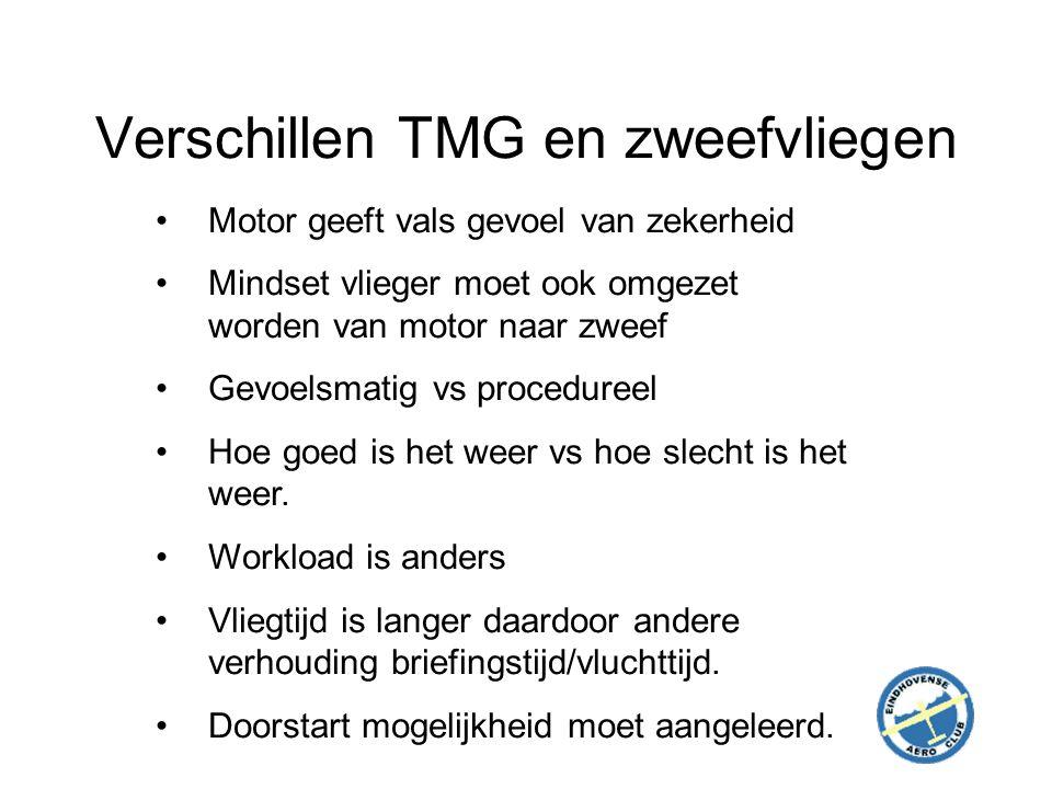 Verschillen TMG en zweefvliegen Motor geeft vals gevoel van zekerheid Mindset vlieger moet ook omgezet worden van motor naar zweef Gevoelsmatig vs procedureel Hoe goed is het weer vs hoe slecht is het weer.