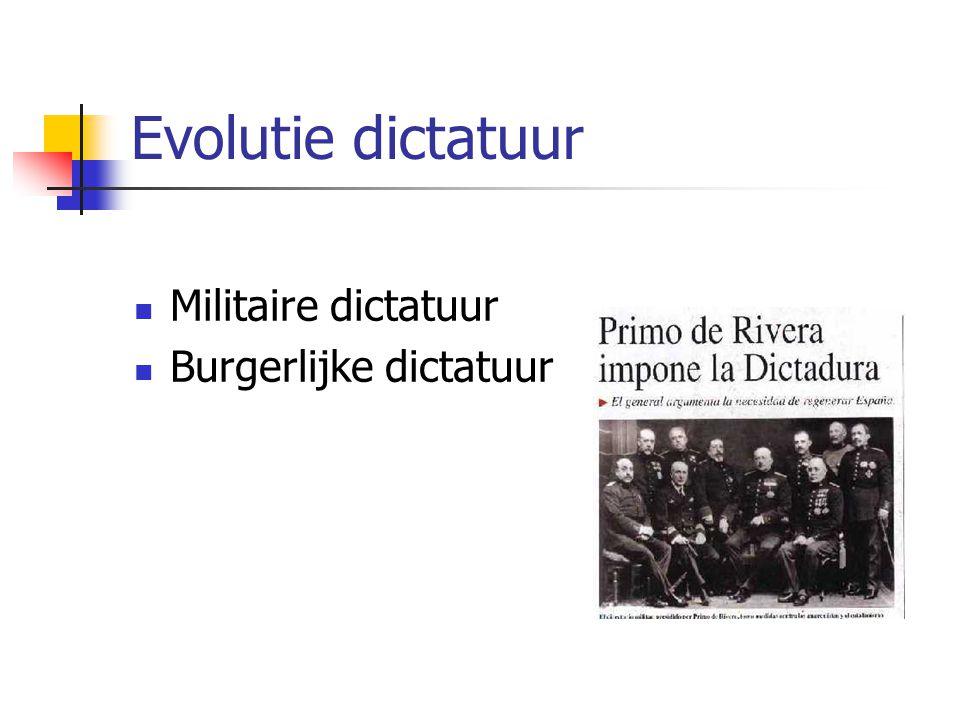 Evolutie dictatuur Militaire dictatuur Burgerlijke dictatuur