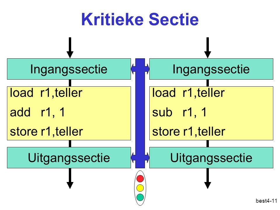 best4-11 Kritieke Sectie Ingangssectie Uitgangssectie load r1,teller add r1, 1 store r1,teller load r1,teller sub r1, 1 store r1,teller Ingangssectie Uitgangssectie