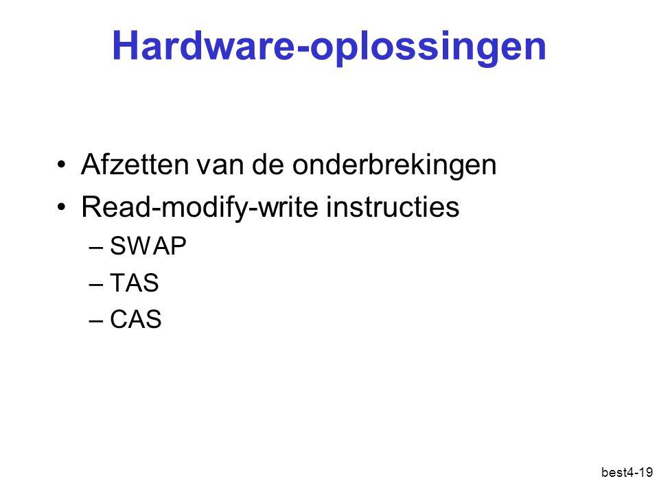 best4-19 Hardware-oplossingen Afzetten van de onderbrekingen Read-modify-write instructies –SWAP –TAS –CAS