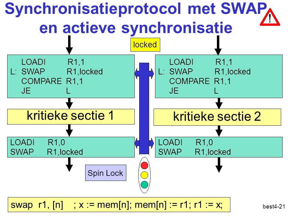 best4-21 Synchronisatieprotocol met SWAP en actieve synchronisatie locked swap r1, [n] ; x := mem[n]; mem[n] := r1; r1 := x; Spin Lock LOADI R1,0 SWAP R1,locked kritieke sectie 1 kritieke sectie 2 LOADI R1,0 SWAP R1,locked LOADI R1,1 L: SWAP R1,locked COMPARE R1,1 JE L LOADI R1,1 L: SWAP R1,locked COMPARE R1,1 JE L