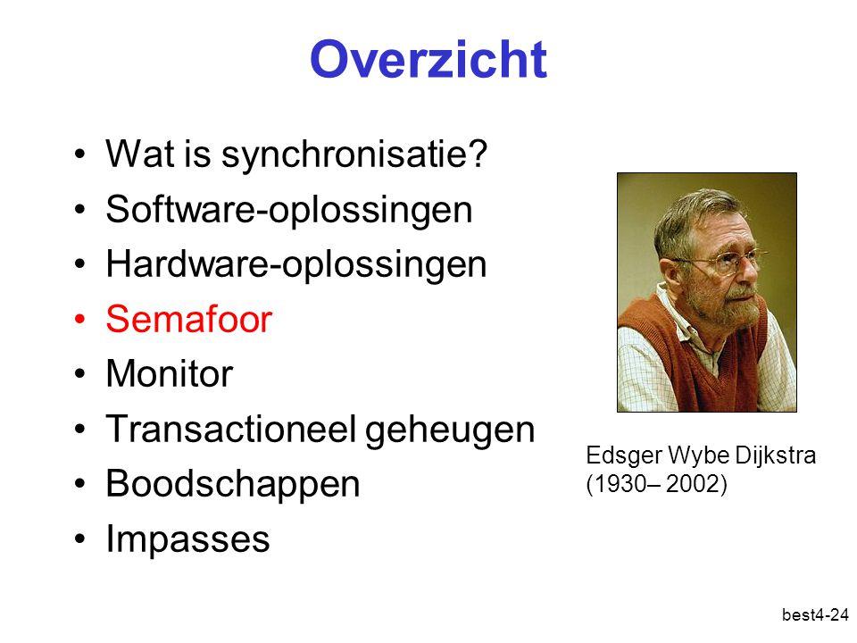 best4-24 Overzicht Wat is synchronisatie.