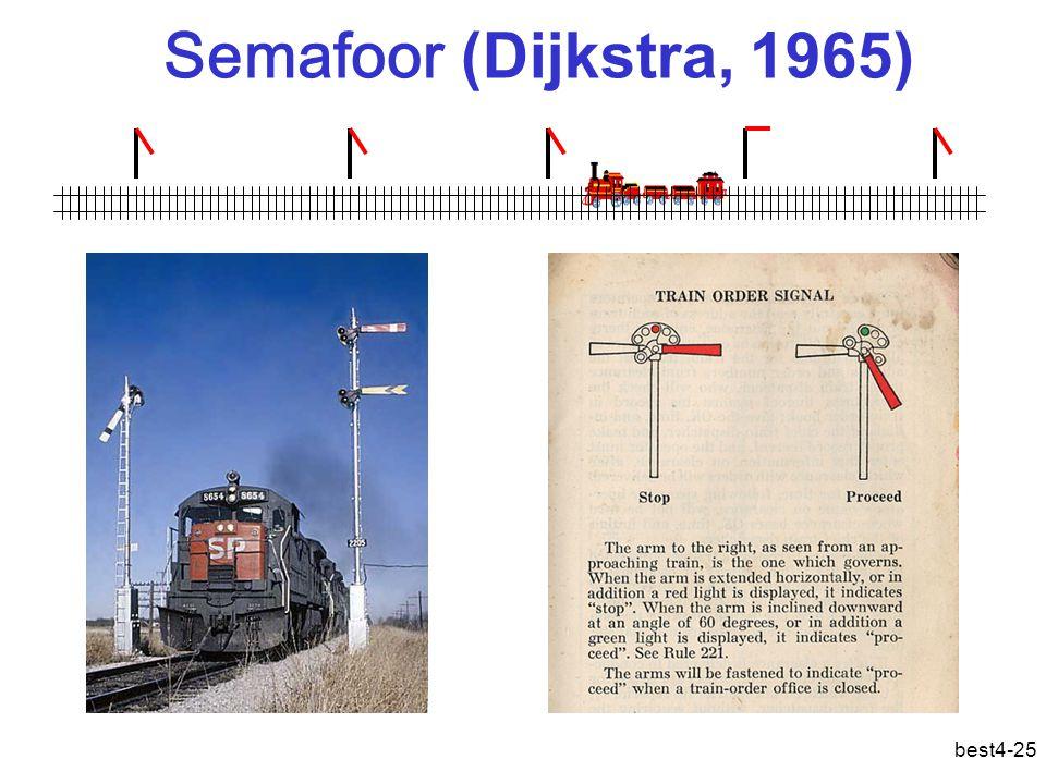 best4-25 Semafoor (Dijkstra, 1965)