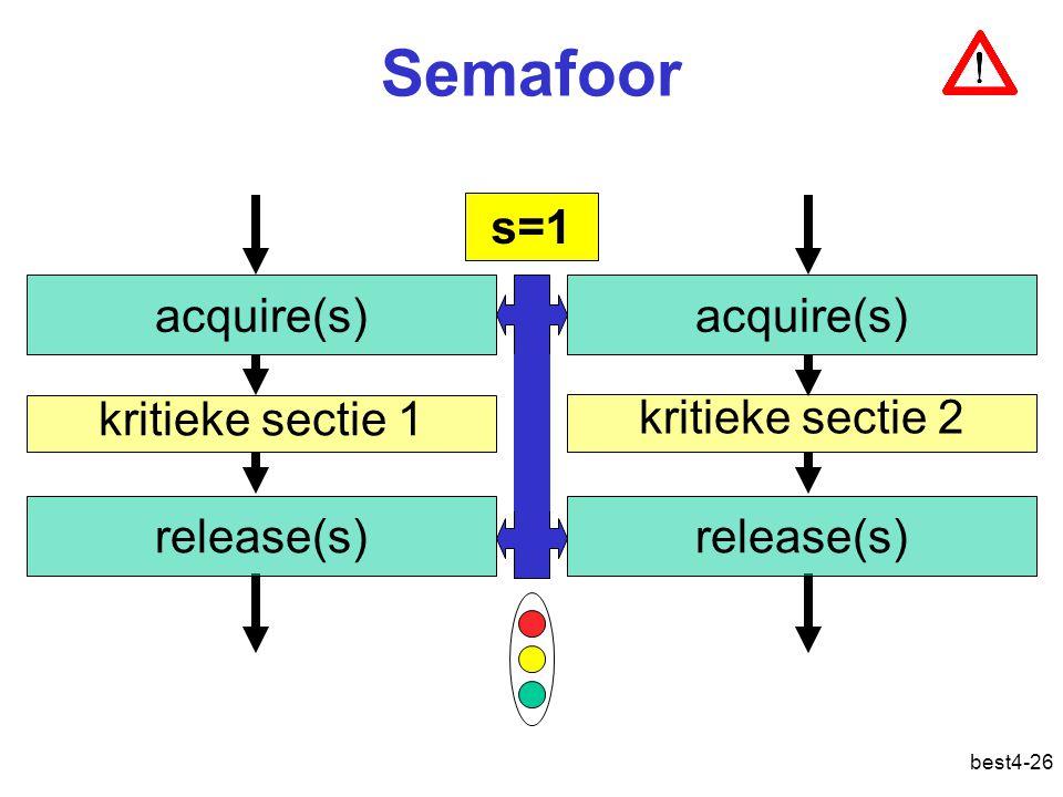 best4-26 Semafoor acquire(s) release(s) acquire(s) release(s) s=1 kritieke sectie 1 kritieke sectie 2