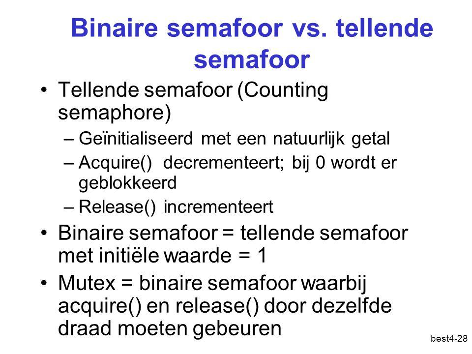 best4-28 Binaire semafoor vs.