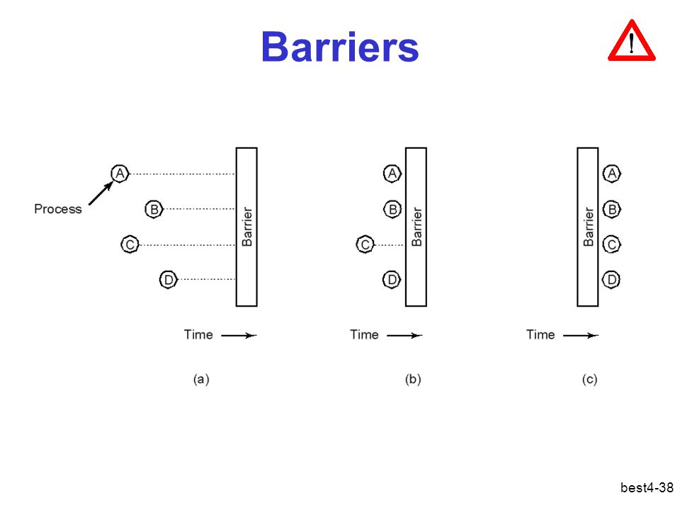 best4-38 Barriers