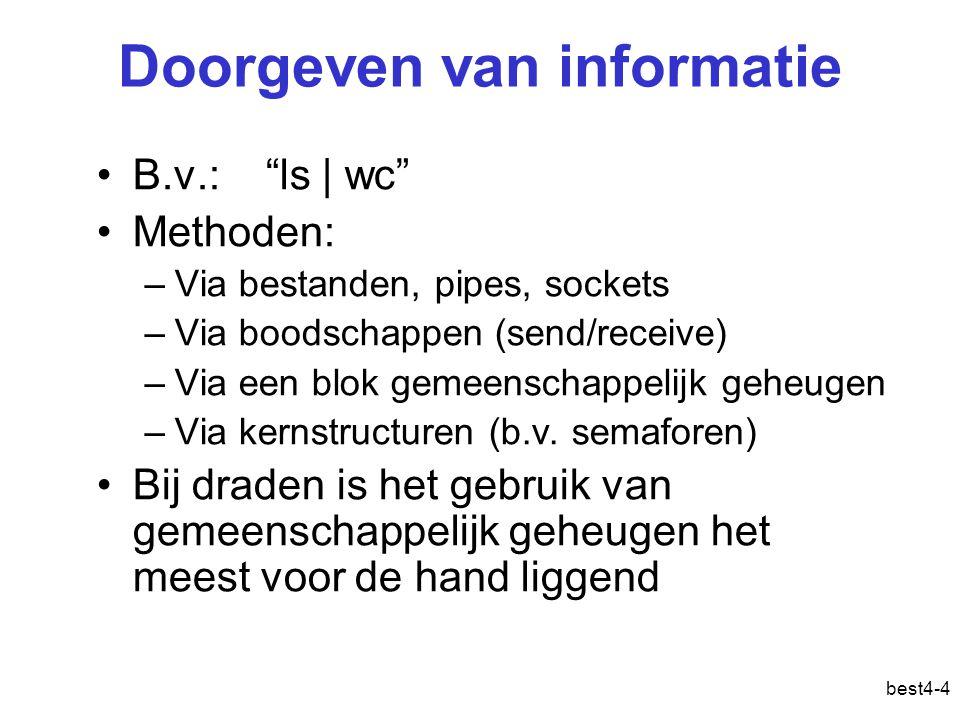 best4-4 Doorgeven van informatie B.v.: ls | wc Methoden: –Via bestanden, pipes, sockets –Via boodschappen (send/receive) –Via een blok gemeenschappelijk geheugen –Via kernstructuren (b.v.