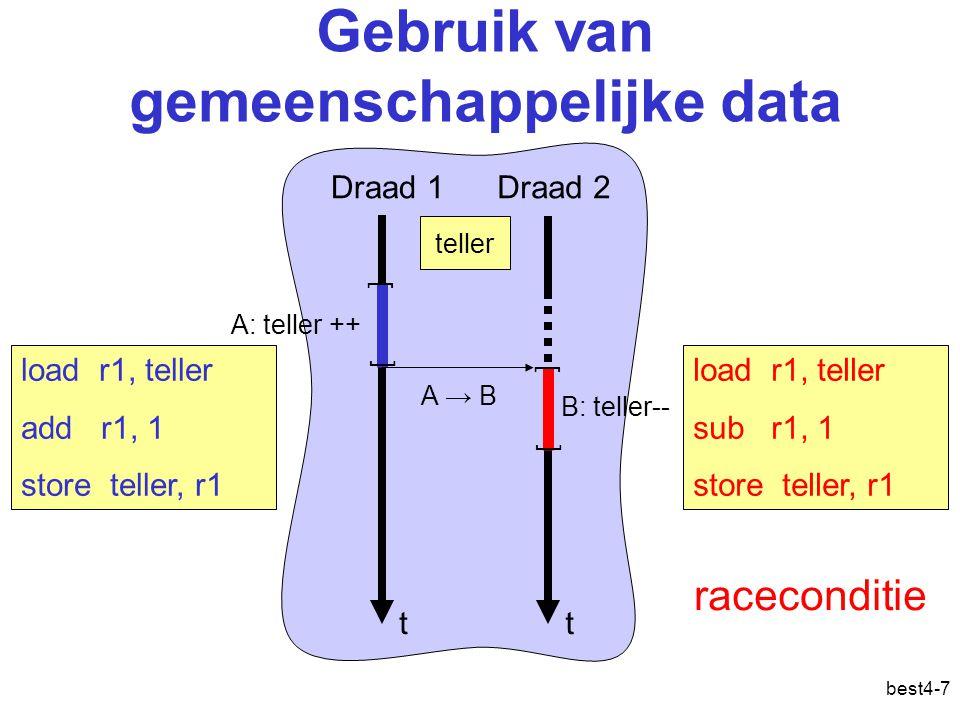 best4-8 Raceconditie  fout resultaat BeginVolgordeEinde teller = 10L + S L – S *teller = 10 L + L S – Steller = 9 teller = 10L + L – S Steller = 9 teller = 10L + L – S Steller = 11 teller = 10L L + S – Steller = 9 teller = 10L L + – S Steller = 9 teller = 10L L + – S Steller = 11 teller = 10L L – + S Steller = 9 teller = 10L L – + S Steller = 11 teller = 10L L – S + Steller = 11 teller = 10L L + S – Steller = 9 teller = 10L L + – S Steller = 9 teller = 10L L + – S Steller = 11 teller = 10L L – + S Steller = 9 teller = 10L L – + S Steller = 11 teller = 10L L – S + Steller = 11 teller = 10L – L + S Steller = 9 teller = 10L – L + S Steller = 11 teller = 10L – L S + Steller = 11 teller = 10L – S L + S *teller = 10 Fout Juist Proces 2Proces 1 t t Proces 2 tt [ [ [ [ [ [ [ [