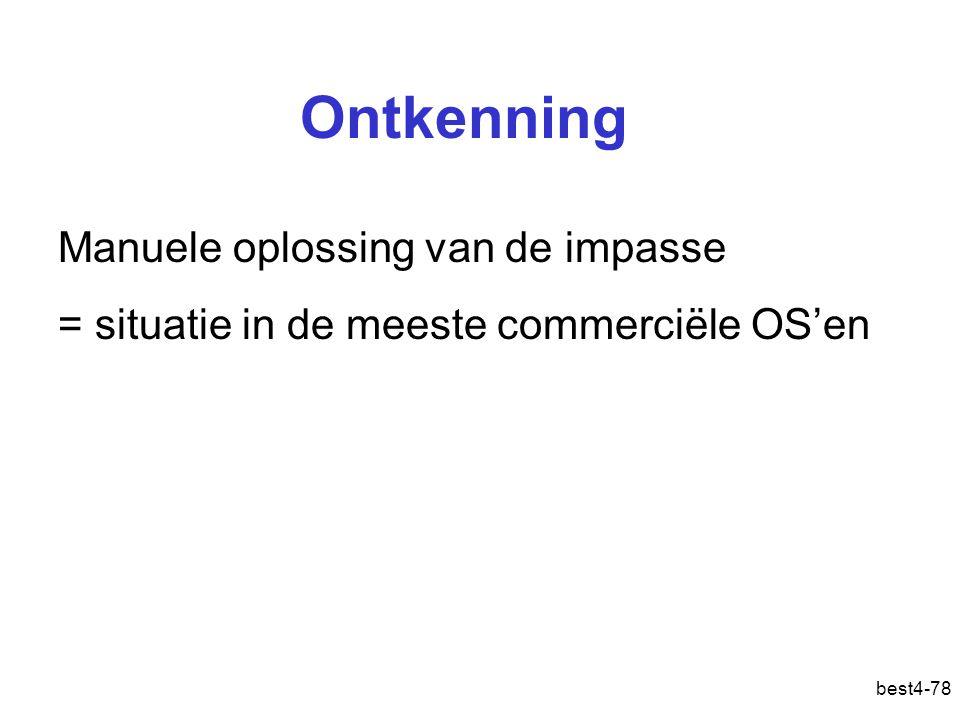 best4-78 Manuele oplossing van de impasse = situatie in de meeste commerciële OS'en Ontkenning