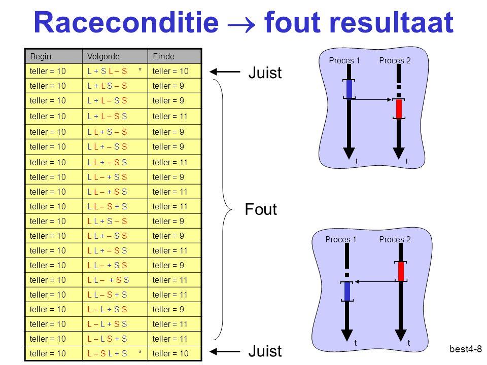 best4-29 Gebruik Semaforen A A A R R R Wederzijdse uitsluiting (mutex) A A R R Wachten I I I+A D1D1 D2D2 D1D1 D2D2 D1D1 D2D2