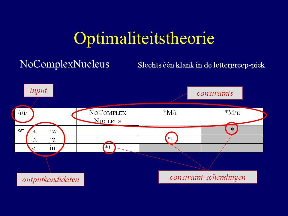 NoComplexNucleus Slechts één klank in de lettergreep-piek input outputkandidaten constraints constraint-schendingen Optimaliteitstheorie