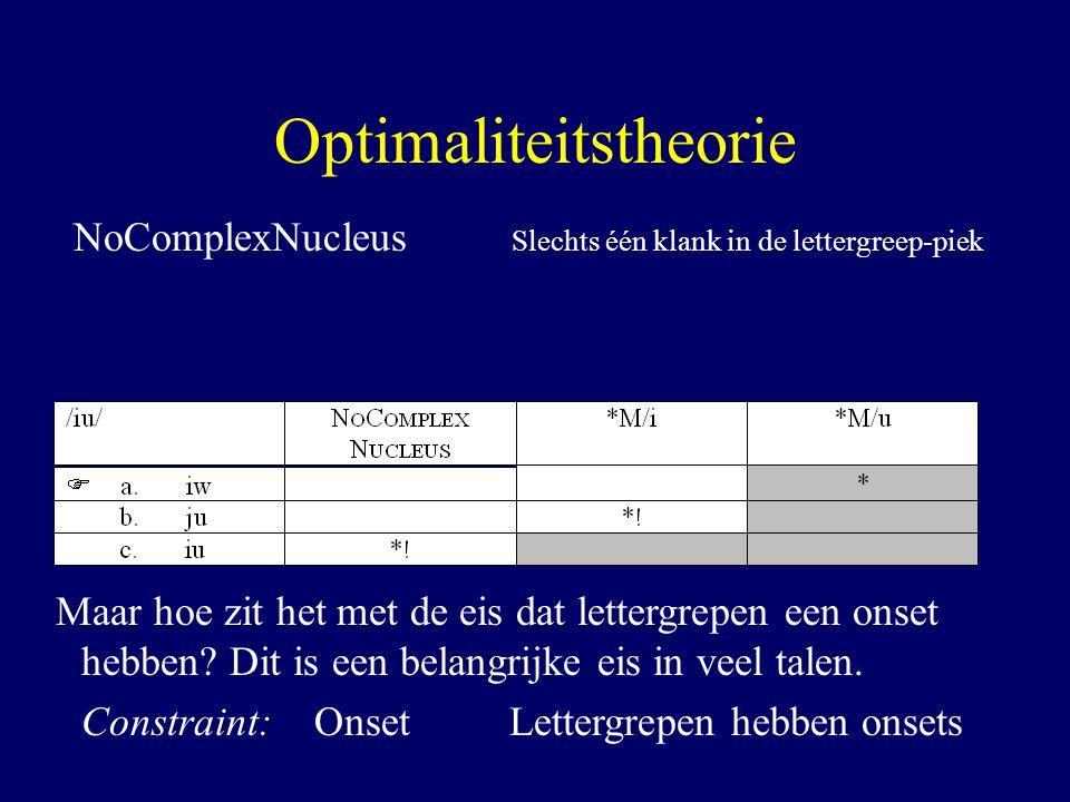 NoComplexNucleus Slechts één klank in de lettergreep-piek Maar hoe zit het met de eis dat lettergrepen een onset hebben.