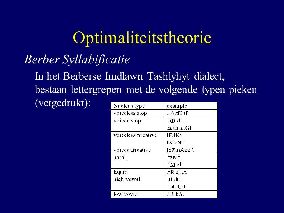 Berber Syllabificatie In het Berberse Imdlawn Tashlyhyt dialect, bestaan lettergrepen met de volgende typen pieken (vetgedrukt):