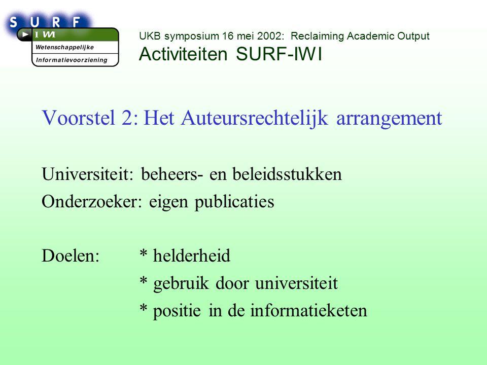 UKB symposium 16 mei 2002: Reclaiming Academic Output Activiteiten SURF-IWI Voorstel 2: Het Auteursrechtelijk arrangement Universiteit: beheers- en beleidsstukken Onderzoeker: eigen publicaties Doelen: * helderheid * gebruik door universiteit * positie in de informatieketen