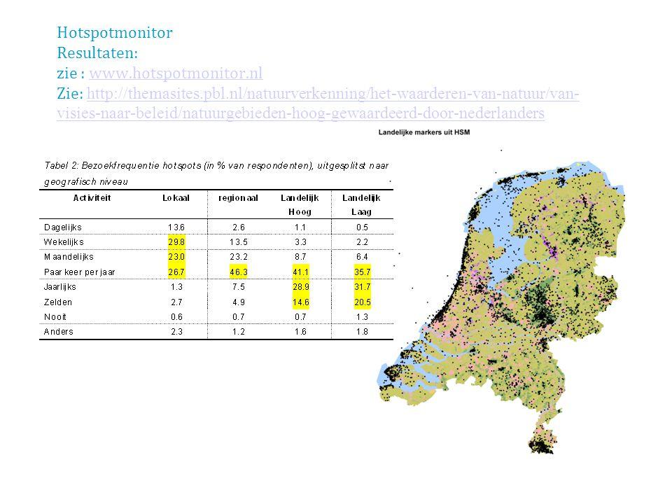 Hotspotmonitor Resultaten: zie : www.hotspotmonitor.nl Zie: http://themasites.pbl.nl/natuurverkenning/het-waarderen-van-natuur/van- visies-naar-beleid/natuurgebieden-hoog-gewaardeerd-door-nederlanderswww.hotspotmonitor.nl http://themasites.pbl.nl/natuurverkenning/het-waarderen-van-natuur/van- visies-naar-beleid/natuurgebieden-hoog-gewaardeerd-door-nederlanders