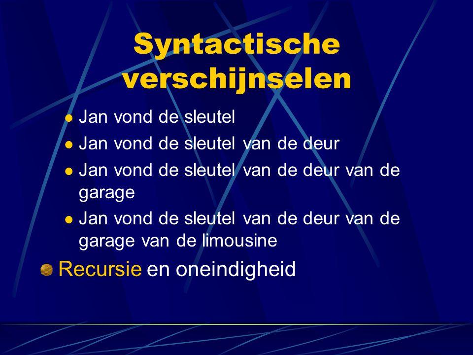 Syntactische verschijnselen Jan vond de sleutel Jan vond de sleutel van de deur Jan vond de sleutel van de deur van de garage Jan vond de sleutel van de deur van de garage van de limousine Recursie en oneindigheid