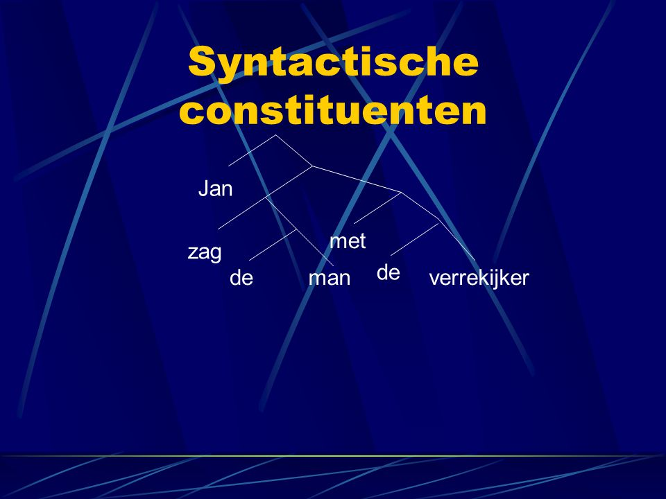 Syntactische constituenten Jan zag deman met de verrekijker