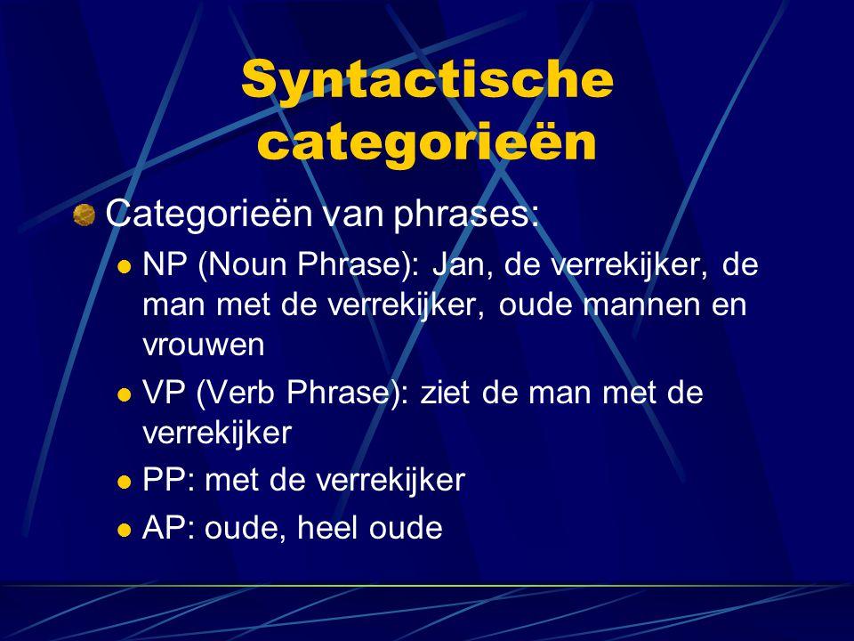 Syntactische categorieën Categorieën van phrases: NP (Noun Phrase): Jan, de verrekijker, de man met de verrekijker, oude mannen en vrouwen VP (Verb Phrase): ziet de man met de verrekijker PP: met de verrekijker AP: oude, heel oude