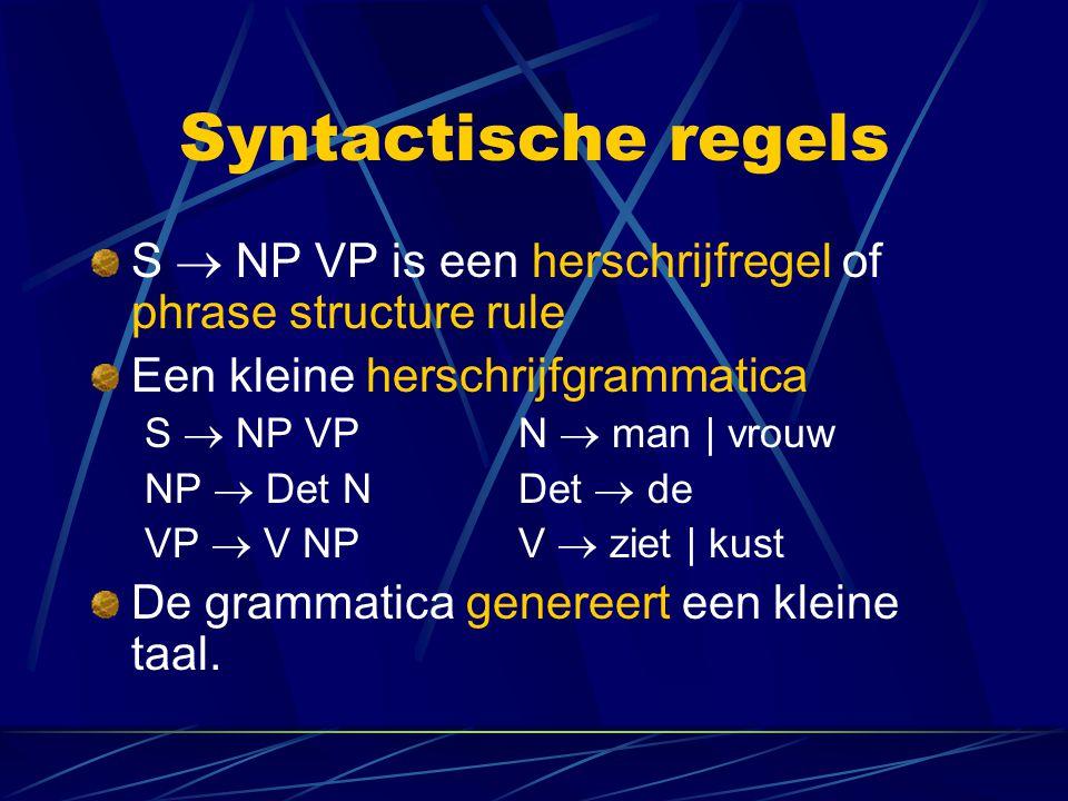 Syntactische regels S  NP VP is een herschrijfregel of phrase structure rule Een kleine herschrijfgrammatica S  NP VPN  man | vrouw NP  Det NDet  de VP  V NPV  ziet | kust De grammatica genereert een kleine taal.