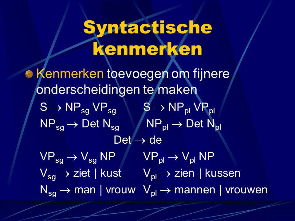Syntactische kenmerken Kenmerken toevoegen om fijnere onderscheidingen te maken S  NP sg VP sg S  NP pl VP pl NP sg  Det N sg NP pl  Det N pl Det