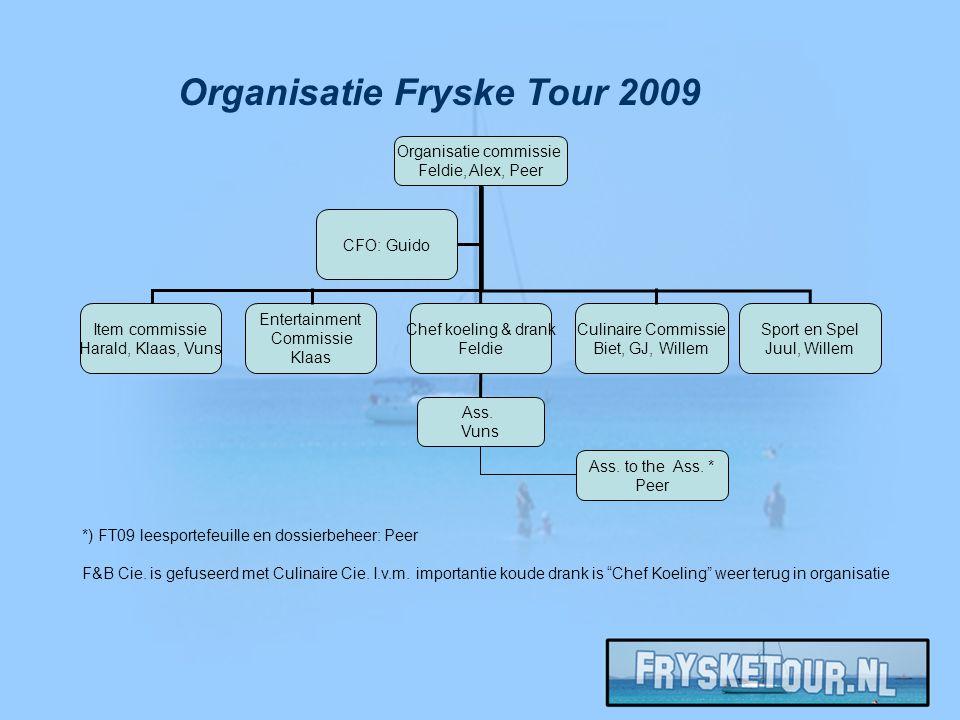 Organisatie Fryske Tour 2009 *) FT09 leesportefeuille en dossierbeheer: Peer F&B Cie.
