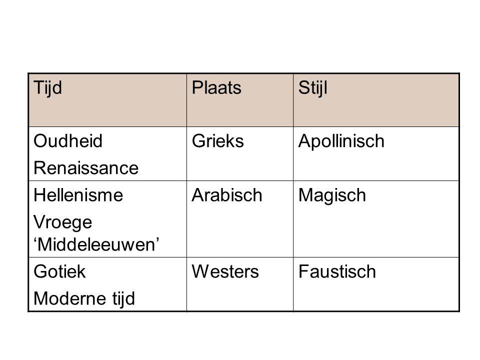 TijdPlaatsStijl Oudheid Renaissance GrieksApollinisch Hellenisme Vroege 'Middeleeuwen' ArabischMagisch Gotiek Moderne tijd WestersFaustisch