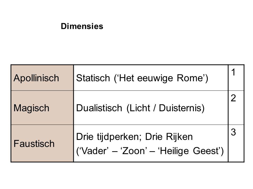 ApollinischStatisch ('Het eeuwige Rome') 1 MagischDualistisch (Licht / Duisternis) 2 Faustisch Drie tijdperken; Drie Rijken ('Vader' – 'Zoon' – 'Heilige Geest') 3 Dimensies