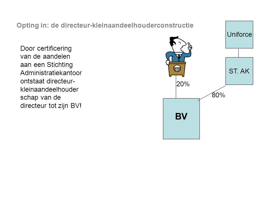 BV Opting in: de directeur-kleinaandeelhouderconstructie Door certificering van de aandelen aan een Stichting Administratiekantoor ontstaat directeur-