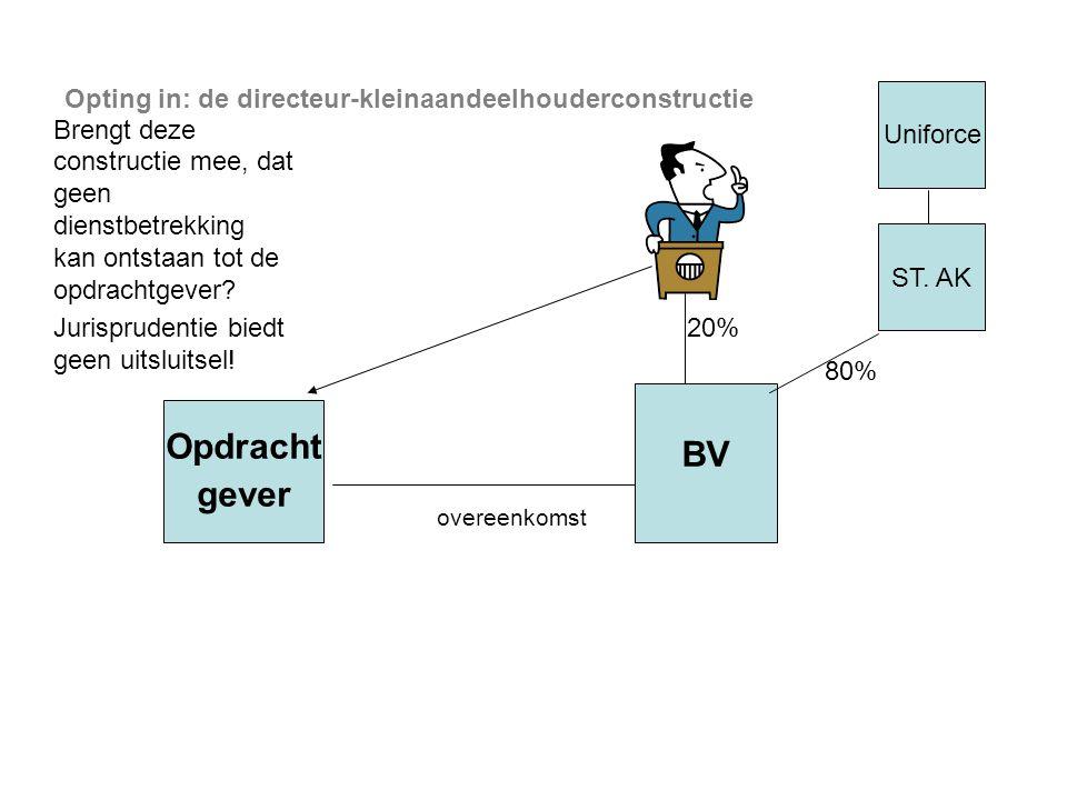 overeenkomst Opdracht gever BV Opting in: de directeur-kleinaandeelhouderconstructie Brengt deze constructie mee, dat geen dienstbetrekking kan ontsta