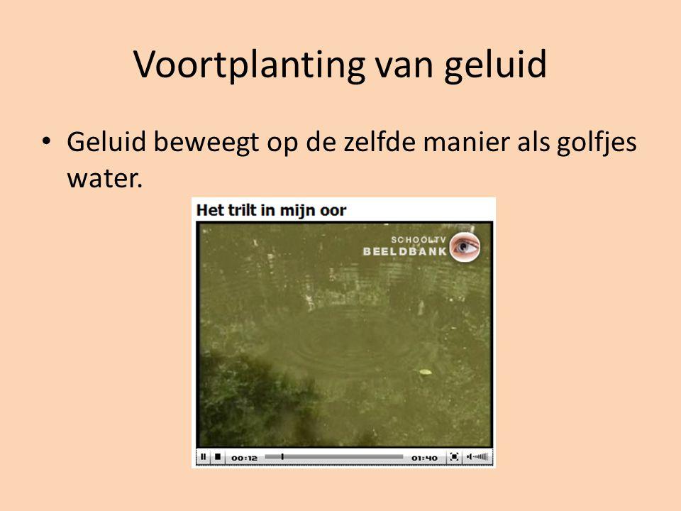 Voortplanting van geluid Geluid beweegt op de zelfde manier als golfjes water.