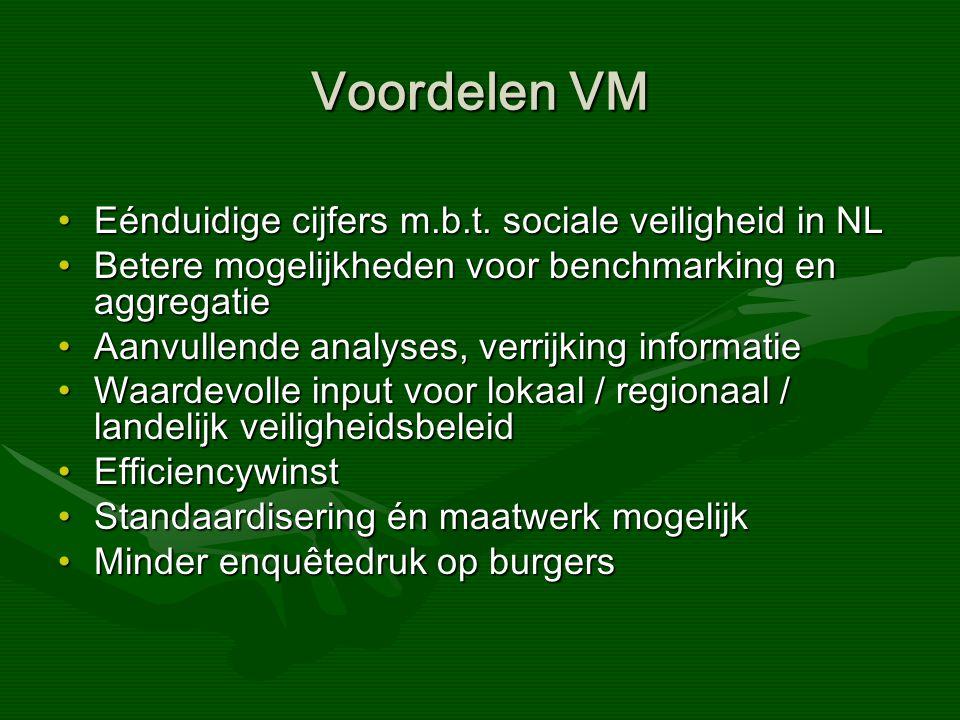 Voordelen VM Eénduidige cijfers m.b.t. sociale veiligheid in NLEénduidige cijfers m.b.t.