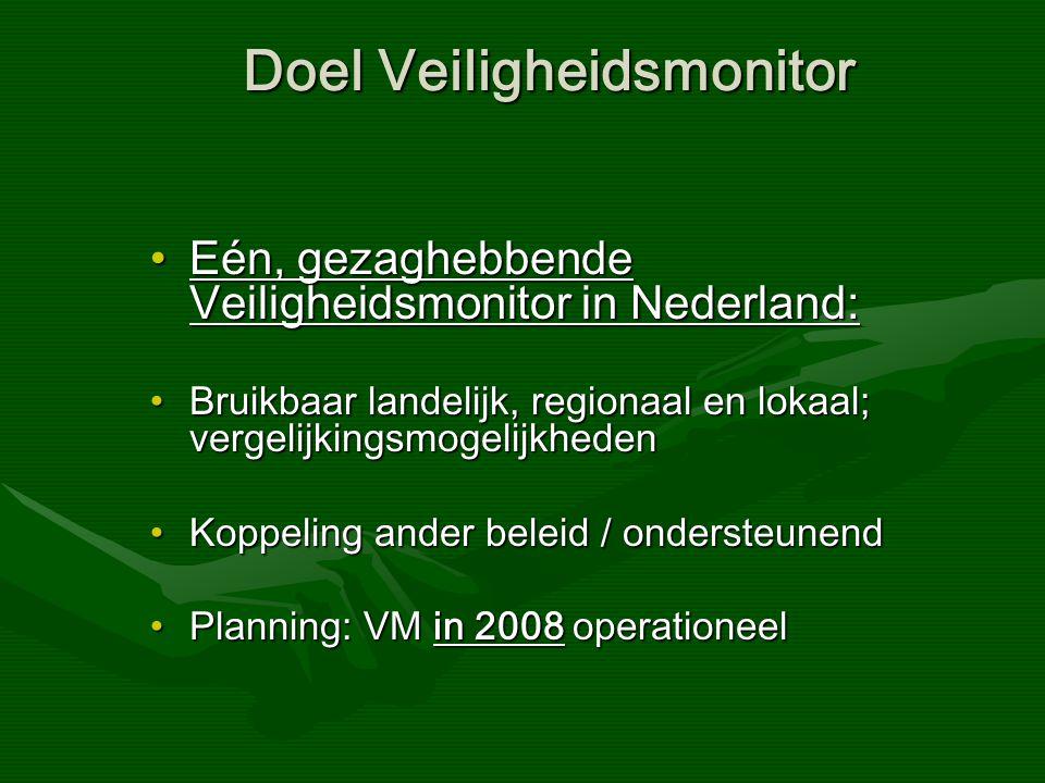Doel Veiligheidsmonitor Eén, gezaghebbende Veiligheidsmonitor in Nederland:Eén, gezaghebbende Veiligheidsmonitor in Nederland: Bruikbaar landelijk, regionaal en lokaal; vergelijkingsmogelijkhedenBruikbaar landelijk, regionaal en lokaal; vergelijkingsmogelijkheden Koppeling ander beleid / ondersteunendKoppeling ander beleid / ondersteunend Planning: VM in 2008 operationeelPlanning: VM in 2008 operationeel