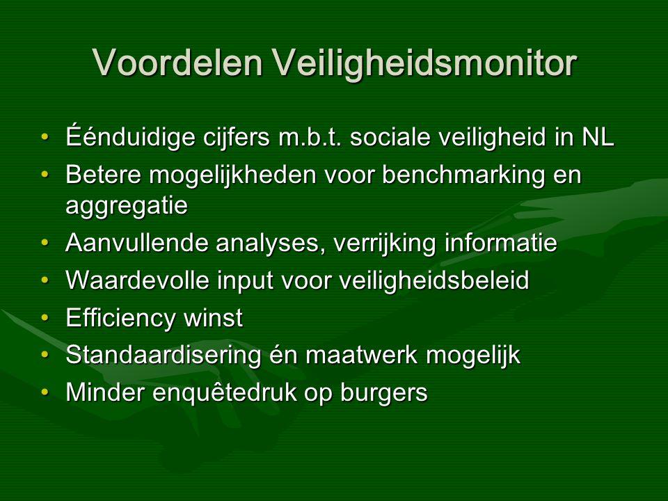 Voordelen Veiligheidsmonitor Éénduidige cijfers m.b.t.
