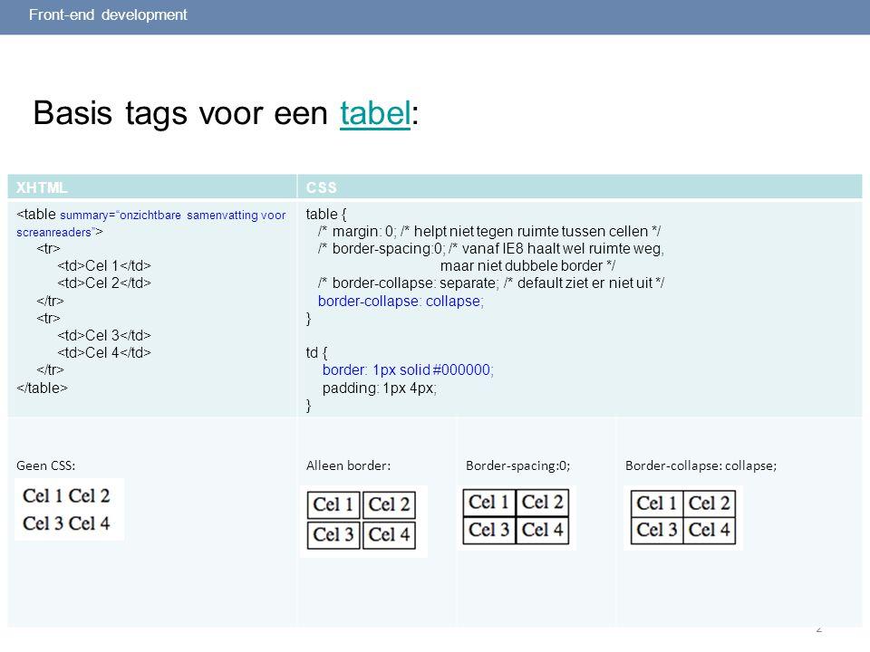 2 Basis tags voor een tabel:tabel Front-end development XHTMLCSS Cel 1 Cel 2 Cel 3 Cel 4 table { /* margin: 0; /* helpt niet tegen ruimte tussen celle