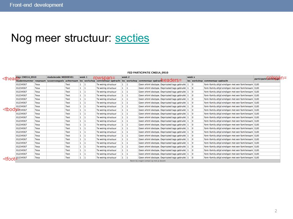 2 Nog meer structuur: sectiessecties Front-end development rowspan=colspan= headers=
