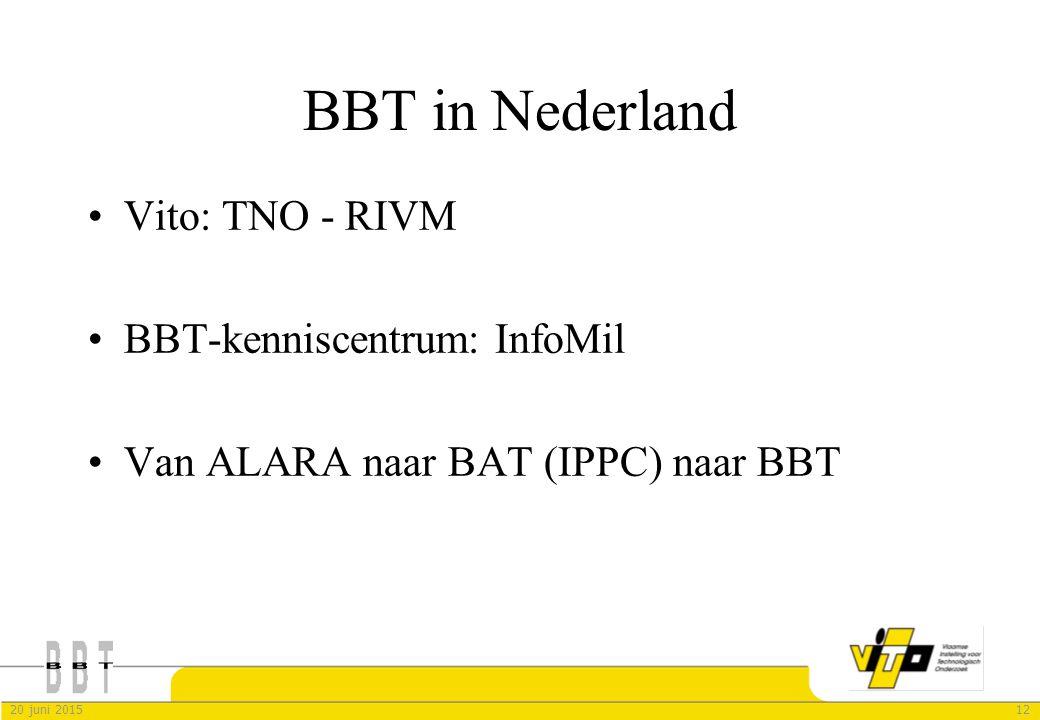1220 juni 2015 BBT in Nederland Vito: TNO - RIVM BBT-kenniscentrum: InfoMil Van ALARA naar BAT (IPPC) naar BBT