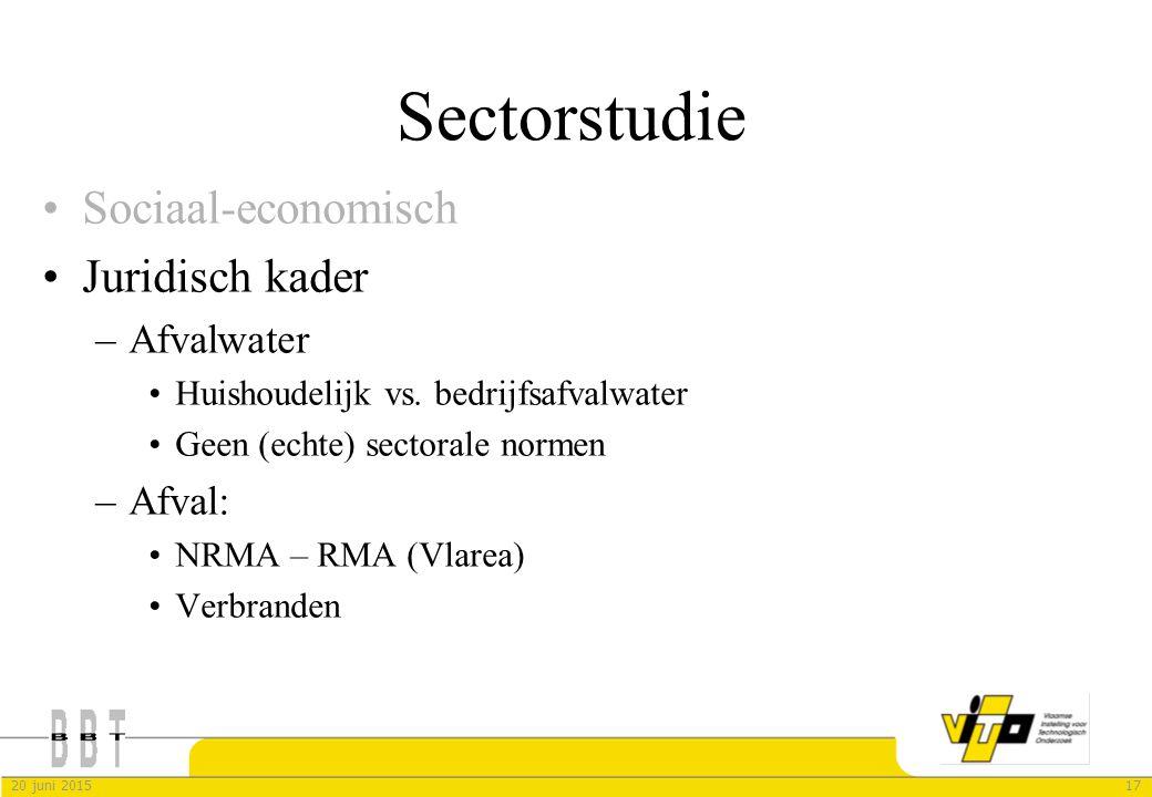 1720 juni 2015 Sectorstudie Sociaal-economisch Juridisch kader –Afvalwater Huishoudelijk vs. bedrijfsafvalwater Geen (echte) sectorale normen –Afval: