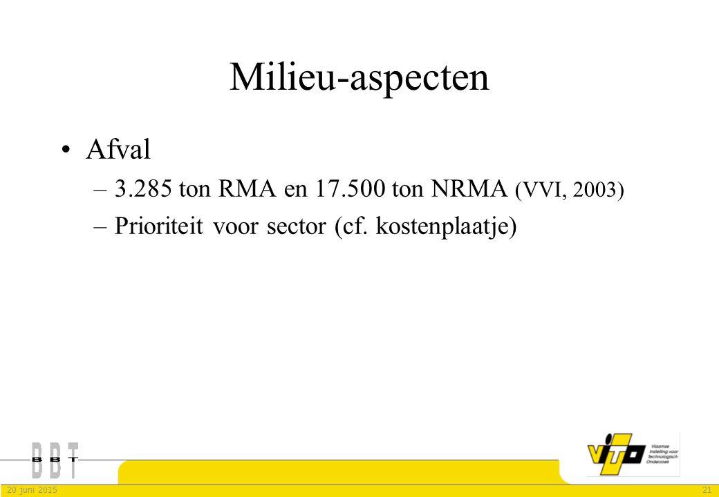2120 juni 2015 Milieu-aspecten Afval –3.285 ton RMA en 17.500 ton NRMA (VVI, 2003) –Prioriteit voor sector (cf. kostenplaatje)