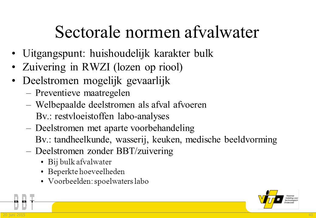 4020 juni 2015 Sectorale normen afvalwater Uitgangspunt: huishoudelijk karakter bulk Zuivering in RWZI (lozen op riool) Deelstromen mogelijk gevaarlij