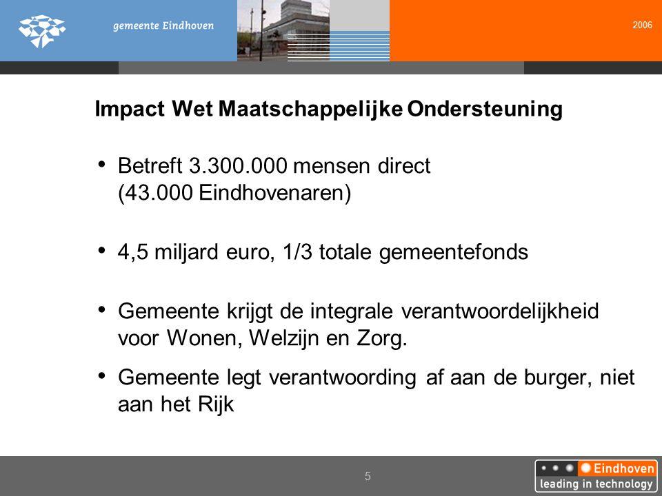 2006 5 Impact Wet Maatschappelijke Ondersteuning Betreft 3.300.000 mensen direct (43.000 Eindhovenaren) 4,5 miljard euro, 1/3 totale gemeentefonds Gemeente krijgt de integrale verantwoordelijkheid voor Wonen, Welzijn en Zorg.