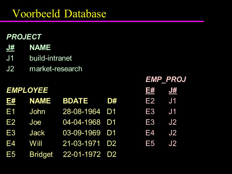 Voorbeeld Database PROJECT J#NAME J1build-intranet J2market-research EMP_PROJ EMPLOYEEE#J# E#NAME BDATE D# E2J1 E1John 28-08-1964 D1 E3J1 E2Joe 04-04-