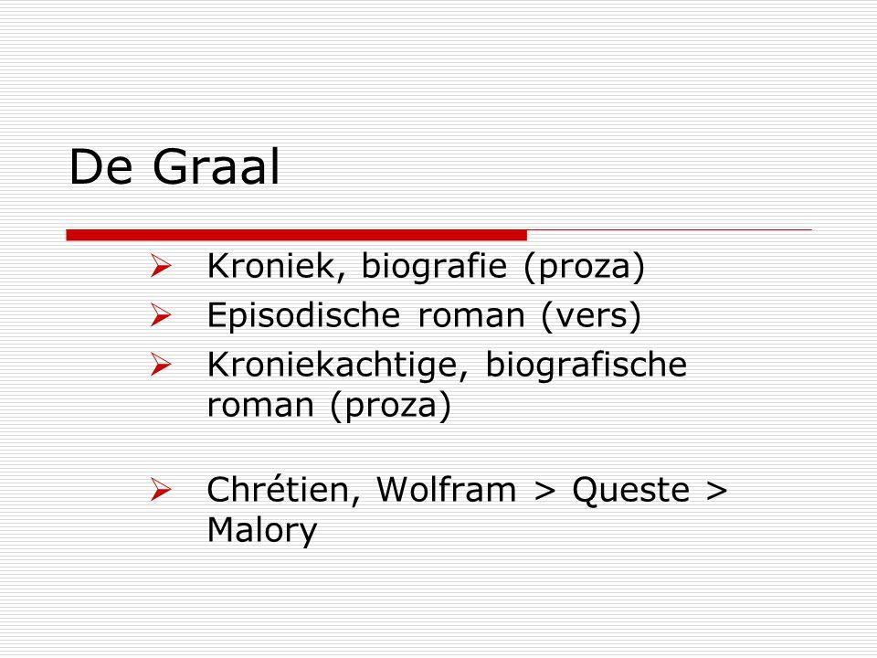 De Graal  Kroniek, biografie (proza)  Episodische roman (vers)  Kroniekachtige, biografische roman (proza)  Chrétien, Wolfram > Queste > Malory