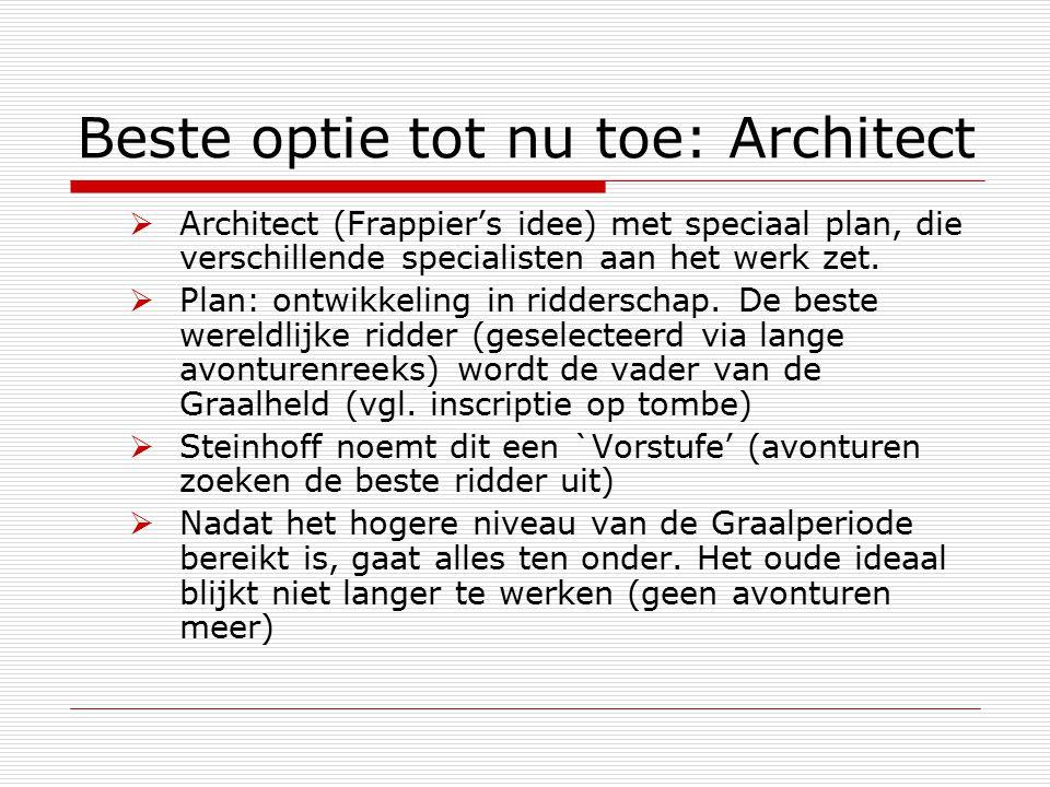 Beste optie tot nu toe: Architect  Architect (Frappier's idee) met speciaal plan, die verschillende specialisten aan het werk zet.