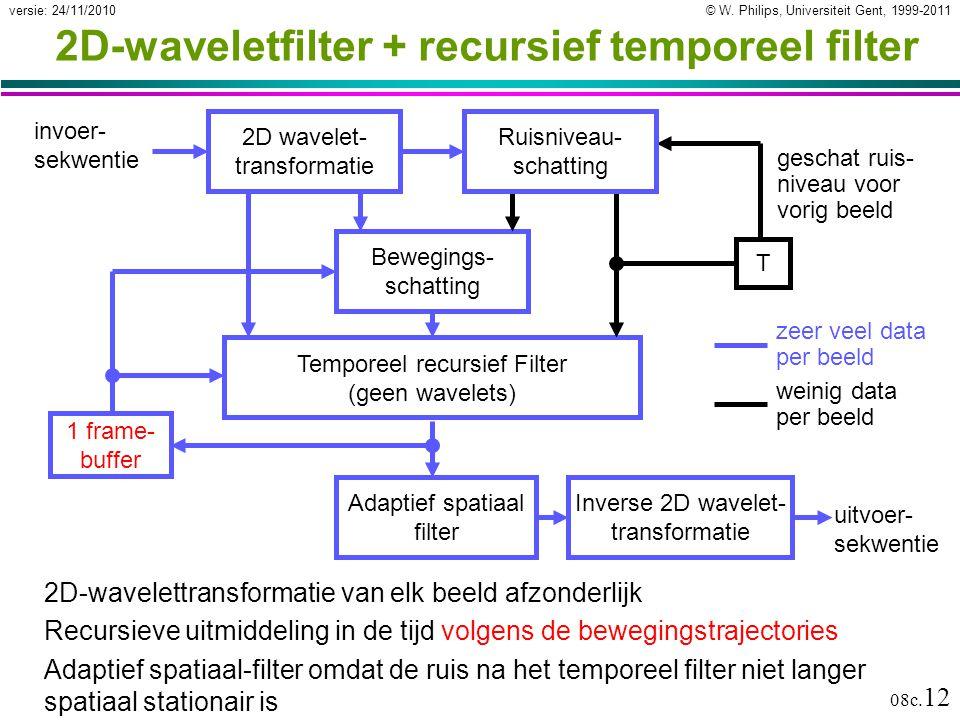 © W. Philips, Universiteit Gent, 1999-2011versie: 24/11/2010 08c.