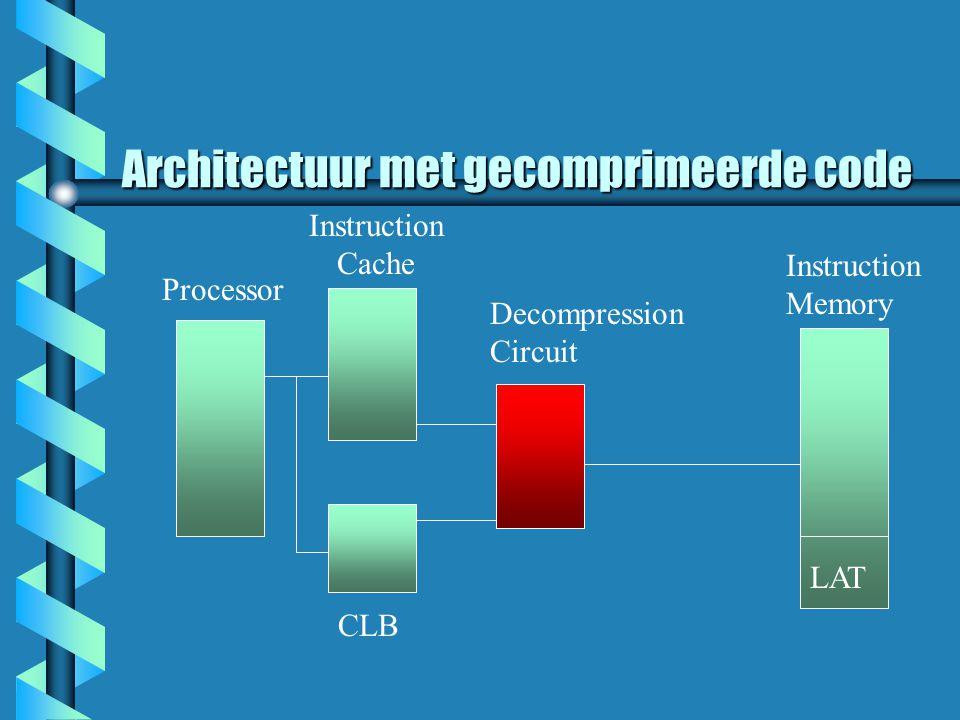 Beperkingen Architectuur b Decompressie-circuit moet heel snel zijn b Decompressie-circuit moet heel klein zijn b Beperkingen ten aanzien van te gebruiken compressie algoritme